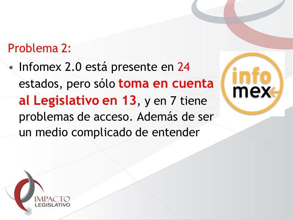 Problema 2: Infomex 2.0 está presente en 24 estados, pero sólo toma en cuenta al Legislativo en 13, y en 7 tiene problemas de acceso.