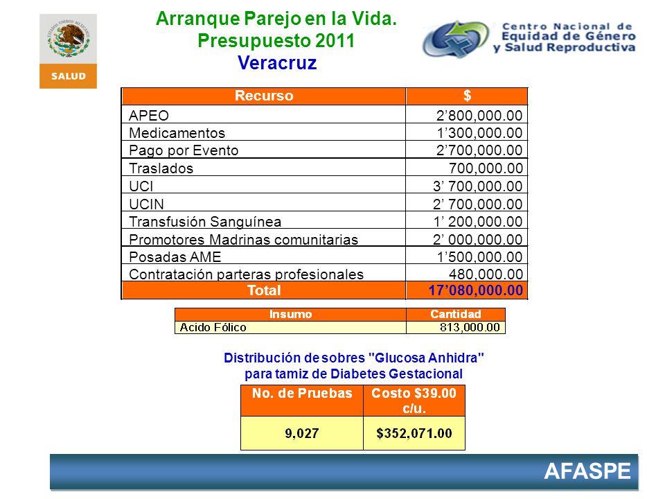 AFASPE Arranque Parejo en la Vida. Presupuesto 2011 Veracruz Distribución de sobres