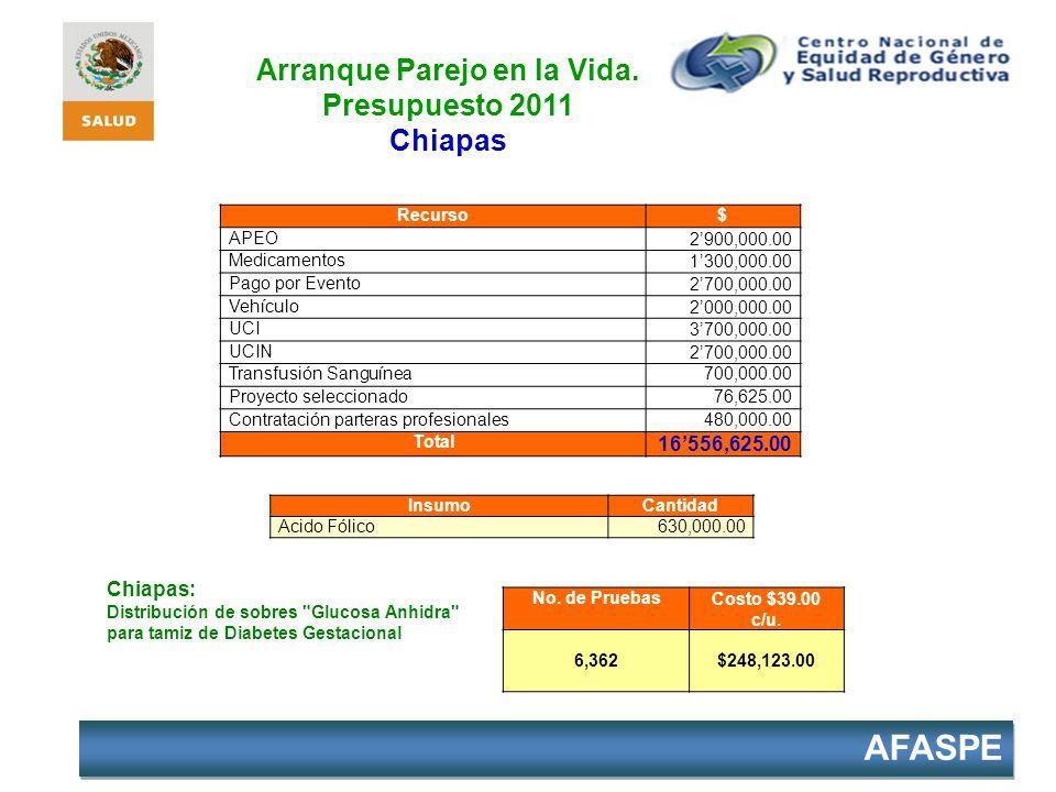 AFASPE Chiapas: Distribución de sobres