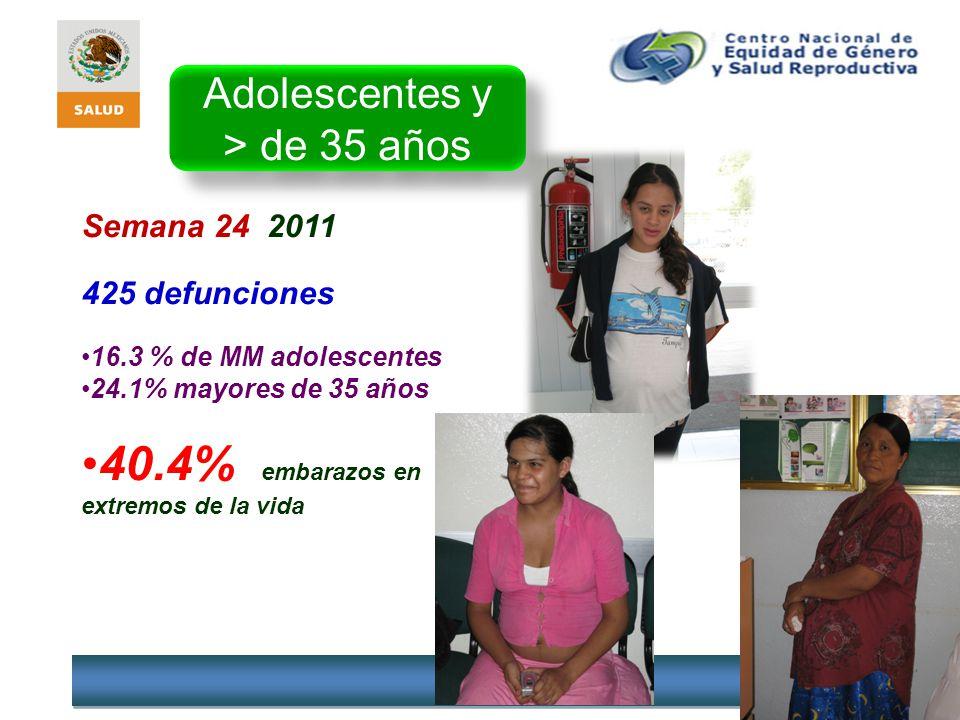 AFASPE Adolescentes y > de 35 años Semana 24 2011 425 defunciones 16.3 % de MM adolescentes 24.1% mayores de 35 años 40.4% embarazos en extremos de la