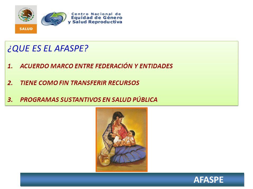 AFASPE Modelo de Partería Evidencias… Parto humanizado Calidad de atención Reducir índice cesárea Reducir MM