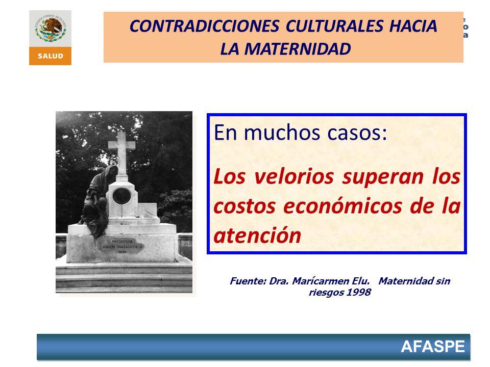 AFASPE En muchos casos: Los velorios superan los costos económicos de la atención Fuente: Dra. Marícarmen Elu. Maternidad sin riesgos 1998 CONTRADICCI