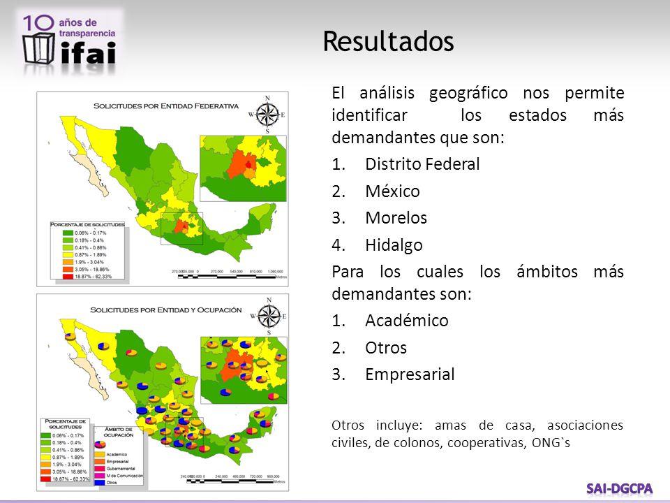 Resultados El análisis geográfico nos permite identificar los estados más demandantes que son: 1.Distrito Federal 2.México 3.Morelos 4.Hidalgo Para los cuales los ámbitos más demandantes son: 1.Académico 2.Otros 3.Empresarial Otros incluye: amas de casa, asociaciones civiles, de colonos, cooperativas, ONG`s