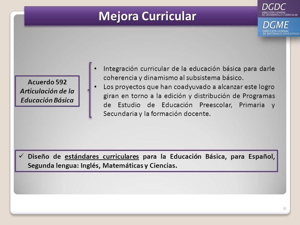 6 Mejora Curricular Acuerdo 592 Articulación de la Educación Básica Integración curricular de la educación básica para darle coherencia y dinamismo al subsistema básico.