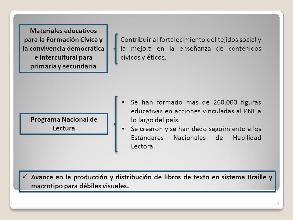 7 Materiales educativos para la Formación Cívica y la convivencia democrática e intercultural para primaria y secundaria Contribuir al fortalecimiento del tejidos social y la mejora en la enseñanza de contenidos cívicos y éticos.
