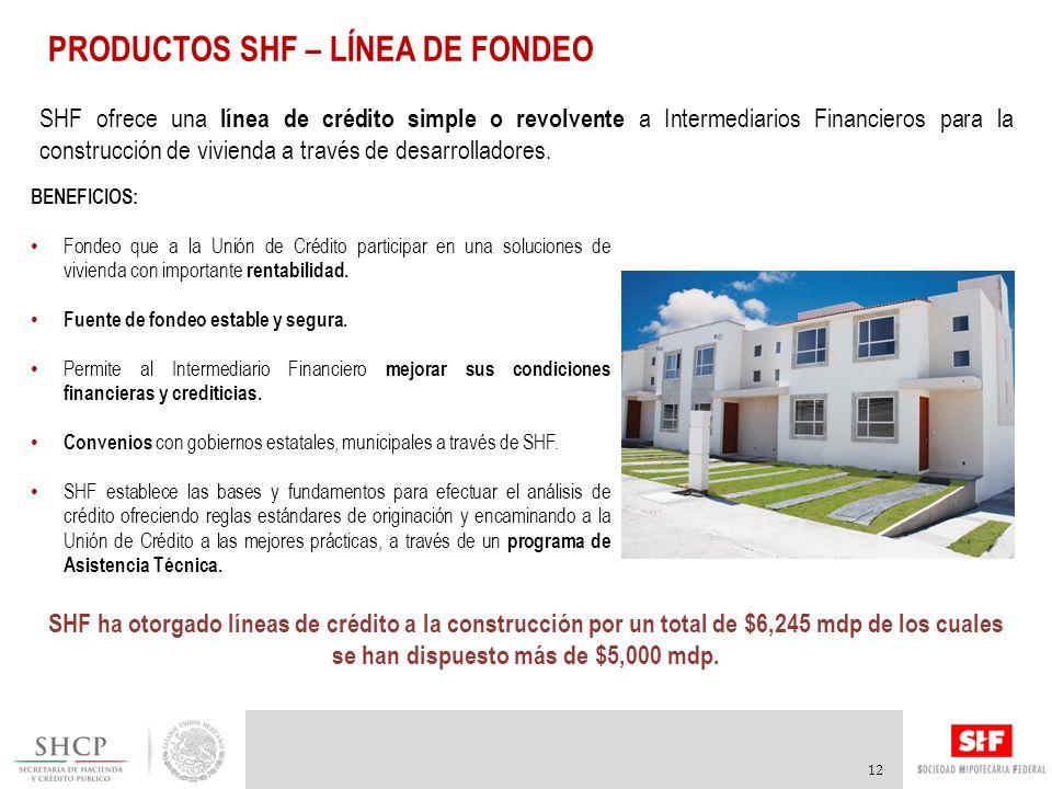 PRODUCTOS SHF – LÍNEA DE FONDEO 12 SHF ofrece una línea de crédito simple o revolvente a Intermediarios Financieros para la construcción de vivienda a través de desarrolladores.