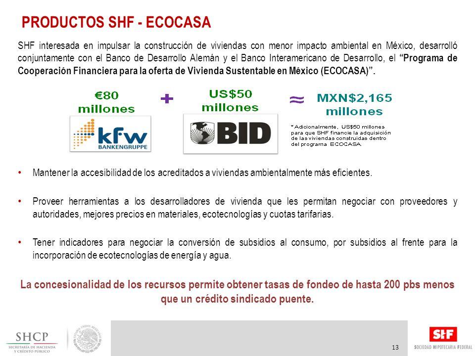 PRODUCTOS SHF - ECOCASA 13 SHF interesada en impulsar la construcción de viviendas con menor impacto ambiental en México, desarrolló conjuntamente con el Banco de Desarrollo Alemán y el Banco Interamericano de Desarrollo, el Programa de Cooperación Financiera para la oferta de Vivienda Sustentable en México (ECOCASA).