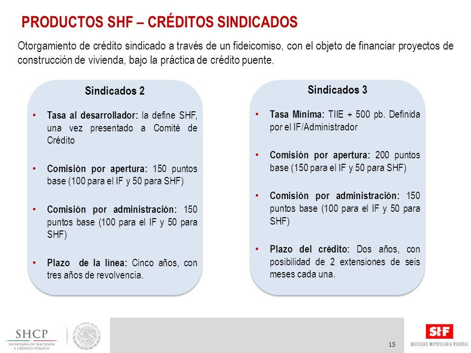 PRODUCTOS SHF – CRÉDITOS SINDICADOS 15 Otorgamiento de crédito sindicado a través de un fideicomiso, con el objeto de financiar proyectos de construcción de vivienda, bajo la práctica de crédito puente.