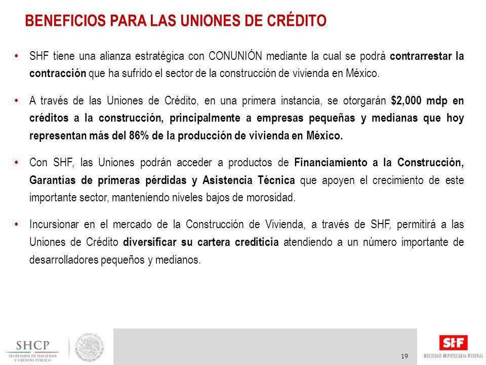 SHF tiene una alianza estratégica con CONUNIÓN mediante la cual se podrá contrarrestar la contracción que ha sufrido el sector de la construcción de vivienda en México.