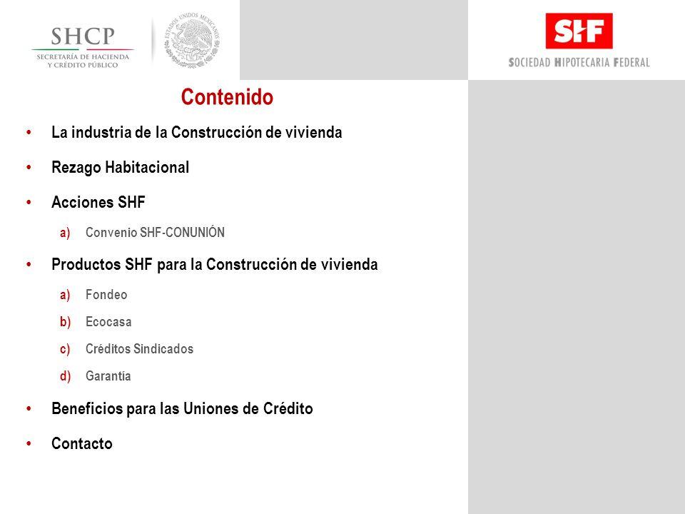 Contenido La industria de la Construcción de vivienda Rezago Habitacional Acciones SHF a)Convenio SHF-CONUNIÓN Productos SHF para la Construcción de vivienda a)Fondeo b)Ecocasa c)Créditos Sindicados d)Garantía Beneficios para las Uniones de Crédito Contacto