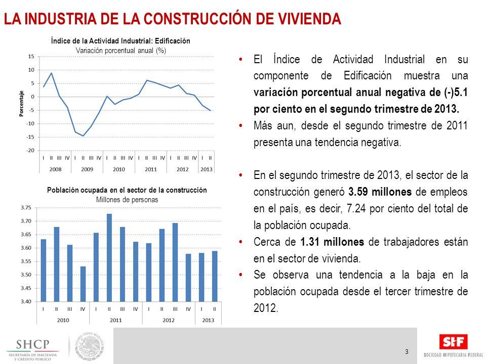 LA INDUSTRIA DE LA CONSTRUCCIÓN DE VIVIENDA El Índice de Actividad Industrial en su componente de Edificación muestra una variación porcentual anual negativa de (-)5.1 por ciento en el segundo trimestre de 2013.
