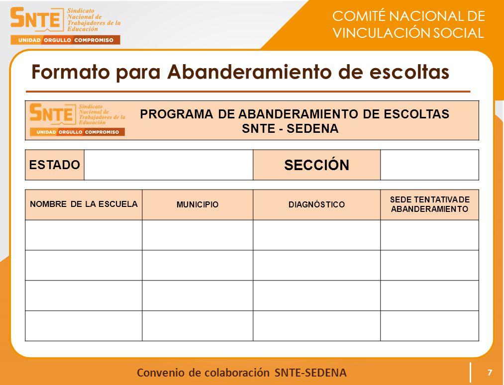 COMITÉ NACIONAL DE VINCULACIÓN SOCIAL Convenio de colaboración SNTE-SEDENA Formato para Abanderamiento de escoltas PROGRAMA DE ABANDERAMIENTO DE ESCOLTAS SNTE - SEDENA ESTADO SECCIÓN NOMBRE DE LA ESCUELA MUNICIPIODIAGNÓSTICO SEDE TENTATIVA DE ABANDERAMIENTO 7