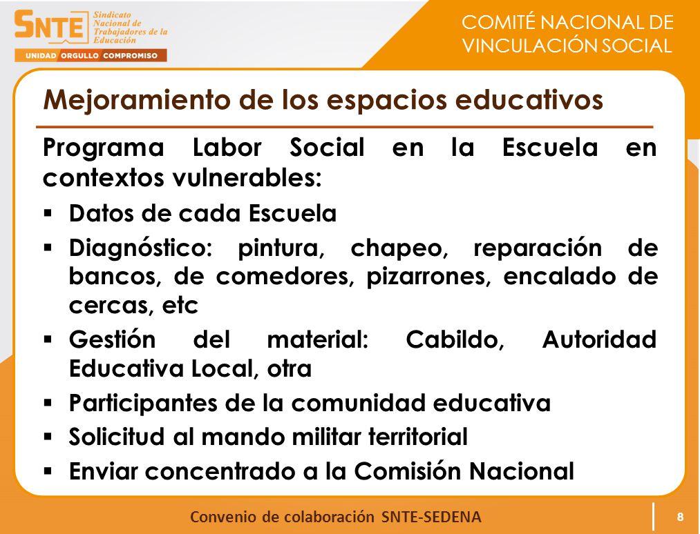 COMITÉ NACIONAL DE VINCULACIÓN SOCIAL Convenio de colaboración SNTE-SEDENA Mejoramiento de los espacios educativos Programa Labor Social en la Escuela