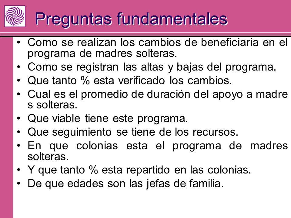 Preguntas fundamentales Como se realizan los cambios de beneficiaria en el programa de madres solteras. Como se registran las altas y bajas del progra