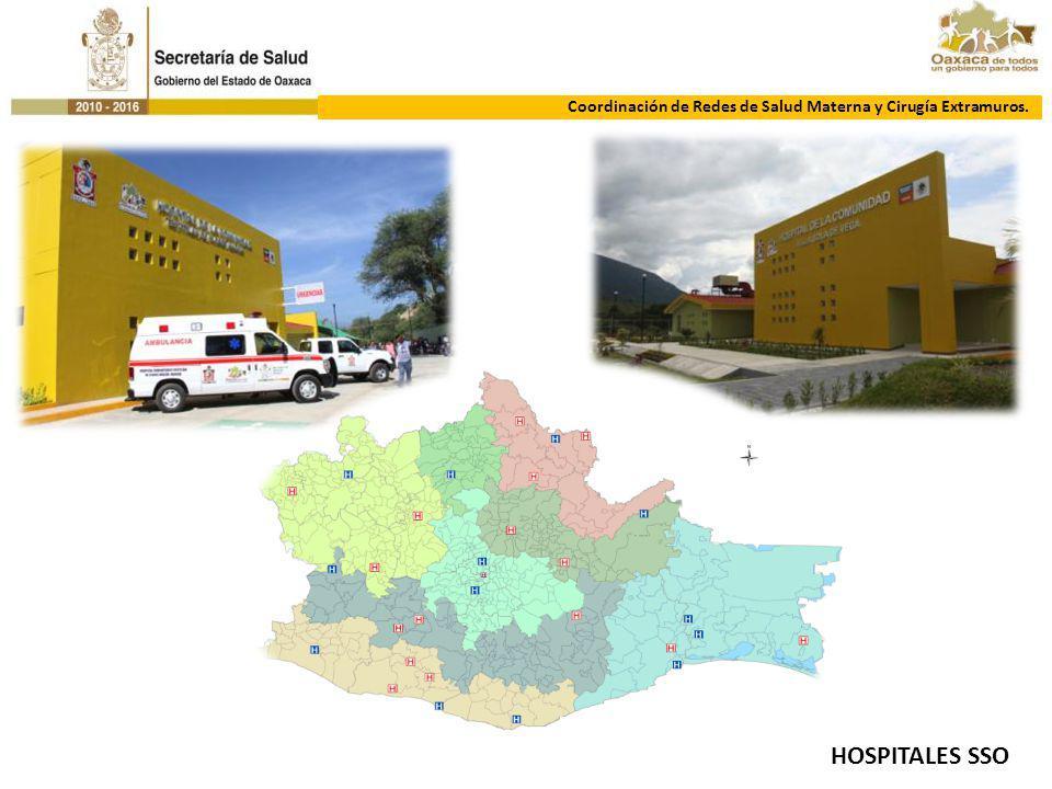 DIRECCIÓN DE ATENCIÓN MÉDICACoordinación de Redes de Salud Materna y Cirugía Extramuros. HOSPITALES SSO