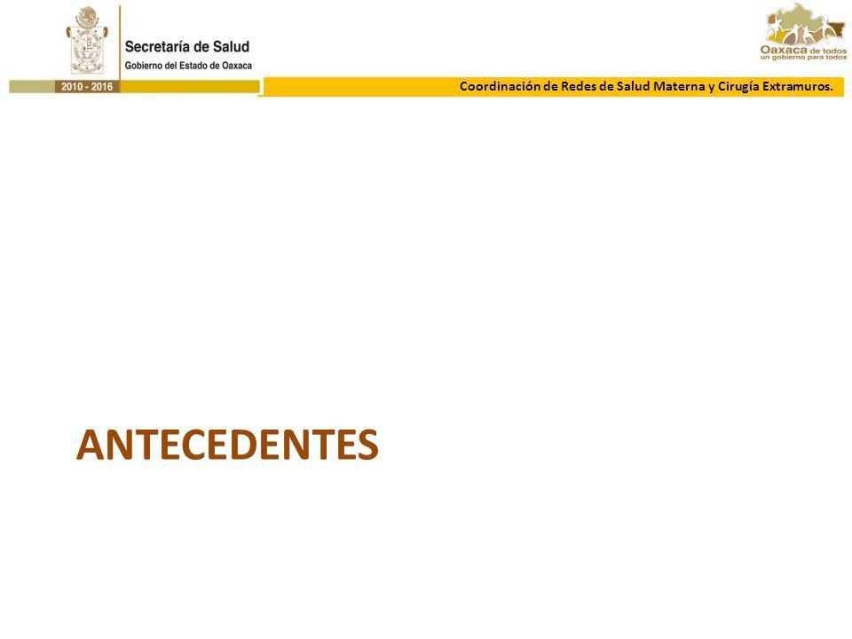 ANTECEDENTES Coordinación de Redes de Salud Materna y Cirugía Extramuros.