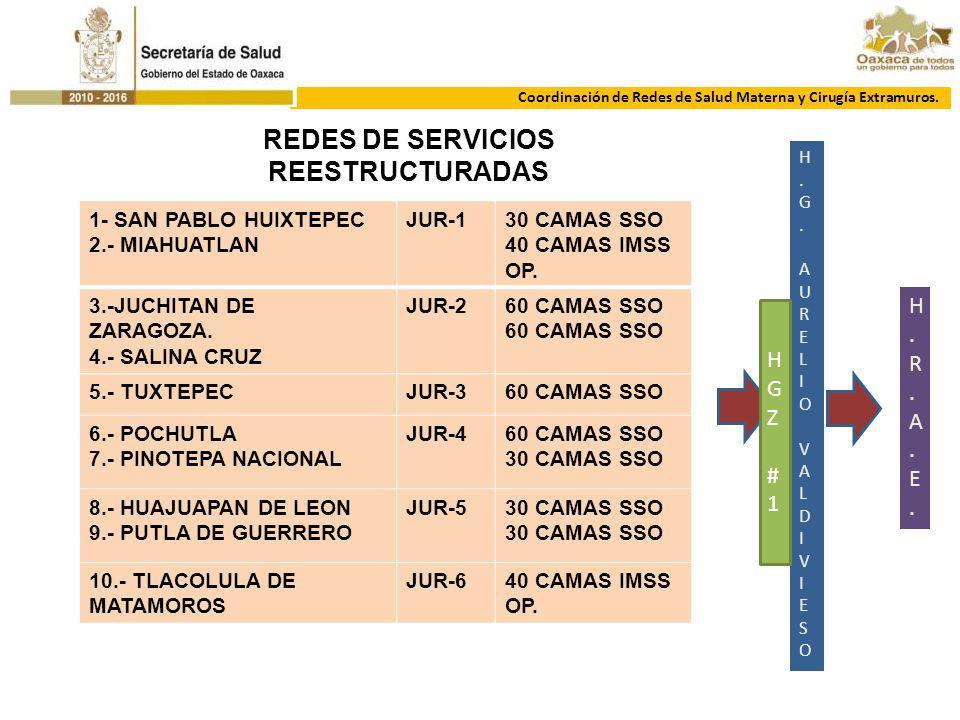 1- SAN PABLO HUIXTEPEC 2.- MIAHUATLAN JUR-130 CAMAS SSO 40 CAMAS IMSS OP. 3.-JUCHITAN DE ZARAGOZA. 4.- SALINA CRUZ JUR-260 CAMAS SSO 5.- TUXTEPECJUR-3