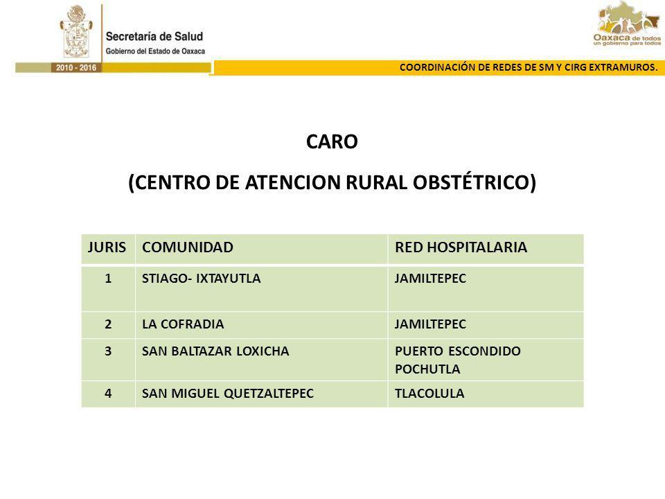 CARO (CENTRO DE ATENCION RURAL OBSTÉTRICO) JURISCOMUNIDADRED HOSPITALARIA 1STIAGO- IXTAYUTLAJAMILTEPEC 2LA COFRADIAJAMILTEPEC 3SAN BALTAZAR LOXICHAPUE