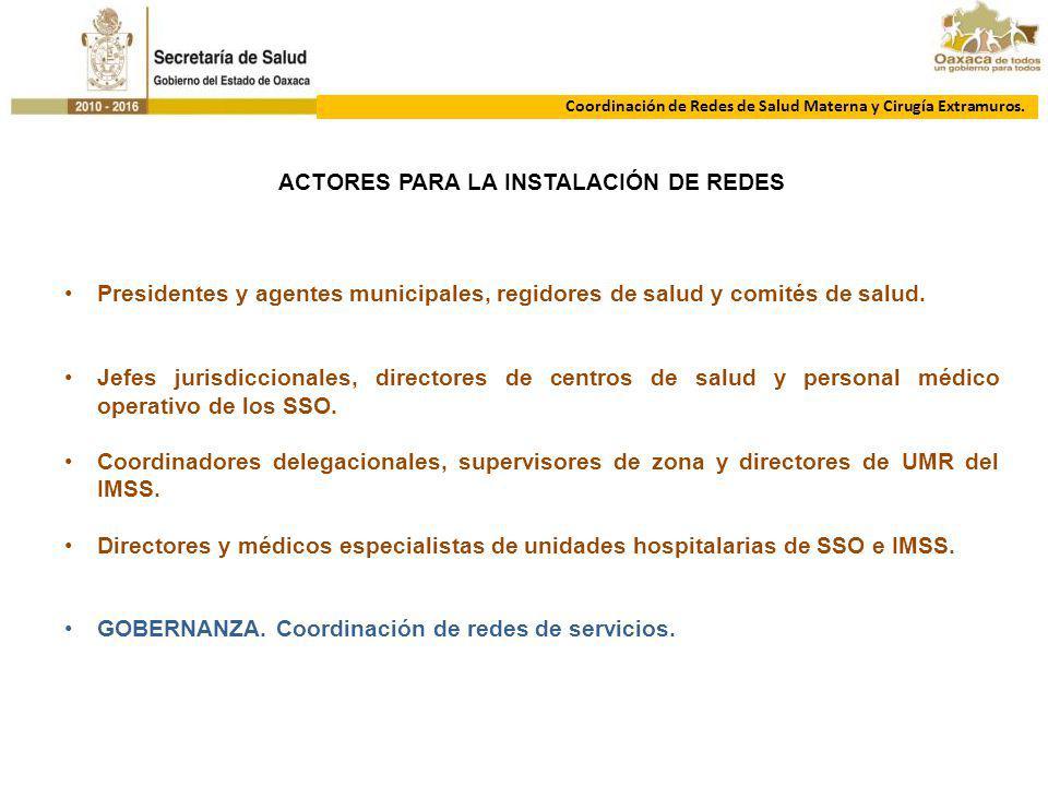 COORDINACIÓN DE REDES DE SM Y CIRG EXTRAMUROS. ACTORES PARA LA INSTALACIÓN DE REDES Presidentes y agentes municipales, regidores de salud y comités de