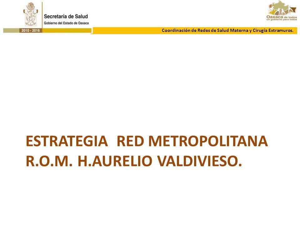ESTRATEGIA RED METROPOLITANA R.O.M. H.AURELIO VALDIVIESO. Coordinación de Redes de Salud Materna y Cirugía Extramuros.