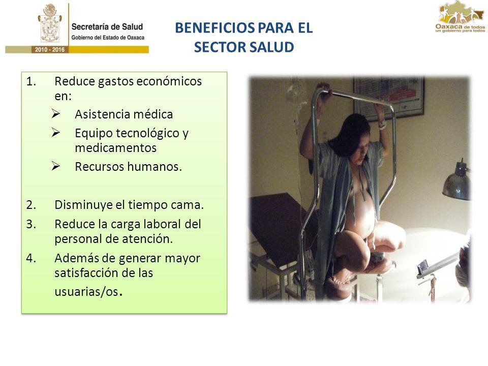 BENEFICIOS PARA EL SECTOR SALUD 1.Reduce gastos económicos en: Asistencia médica Equipo tecnológico y medicamentos Recursos humanos. 2.Disminuye el ti