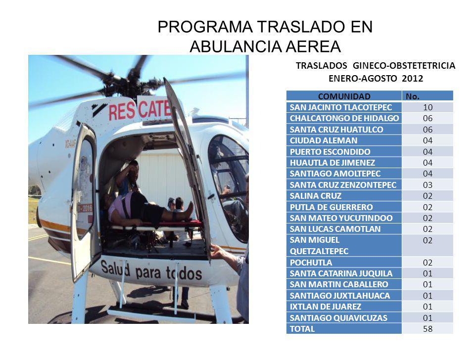 PROGRAMA TRASLADO EN ABULANCIA AEREA COMUNIDADNo. SAN JACINTO TLACOTEPEC10 CHALCATONGO DE HIDALGO06 SANTA CRUZ HUATULCO06 CIUDAD ALEMAN04 PUERTO ESCON