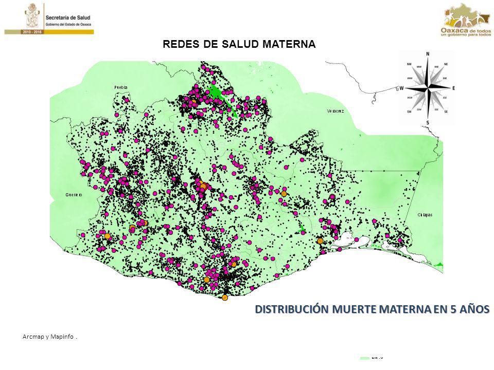 DISTRIBUCIÓN MUERTE MATERNA EN 5 AÑOS Arcmap y Mapinfo. REDES DE SALUD MATERNA