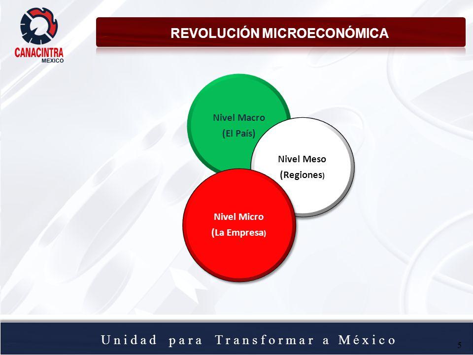 U n i d a d p a r a T r a n s f o r m a r a M é x i c o Nivel Macro (El País) Nivel Meso (Regiones ) Nivel Micro (La Empresa ) 5 REVOLUCIÓN MICROECONÓMICA