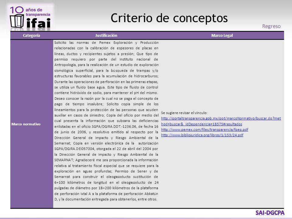 Criterio de conceptos CategoríaJustificaciónMarco Legal Marco normativo Solicito las normas de Pemex Exploración y Producción relacionadas con la cali