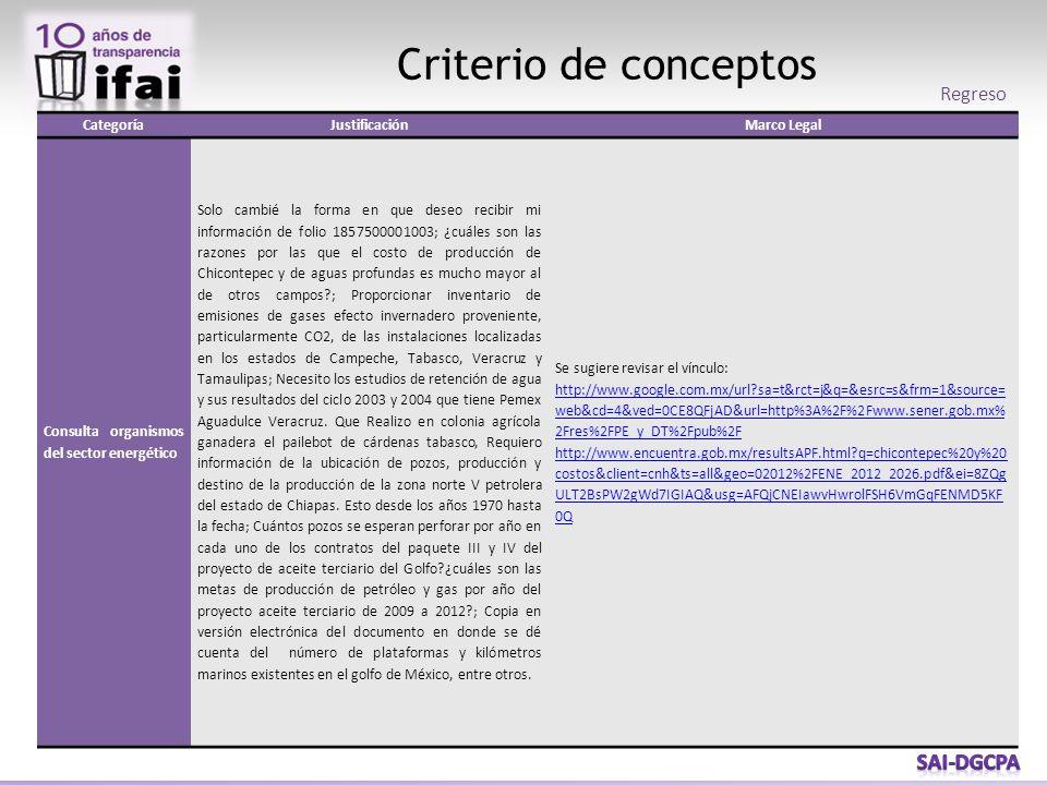 Criterio de conceptos CategoríaJustificaciónMarco Legal Consulta organismos del sector energético Solo cambié la forma en que deseo recibir mi informa