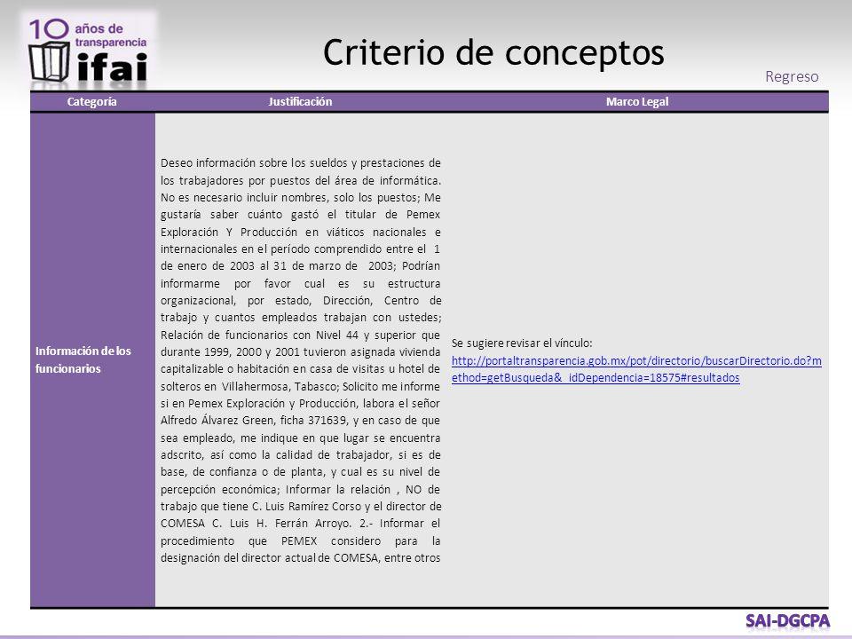 Criterio de conceptos CategoríaJustificaciónMarco Legal Información de los funcionarios Deseo información sobre los sueldos y prestaciones de los trabajadores por puestos del área de informática.