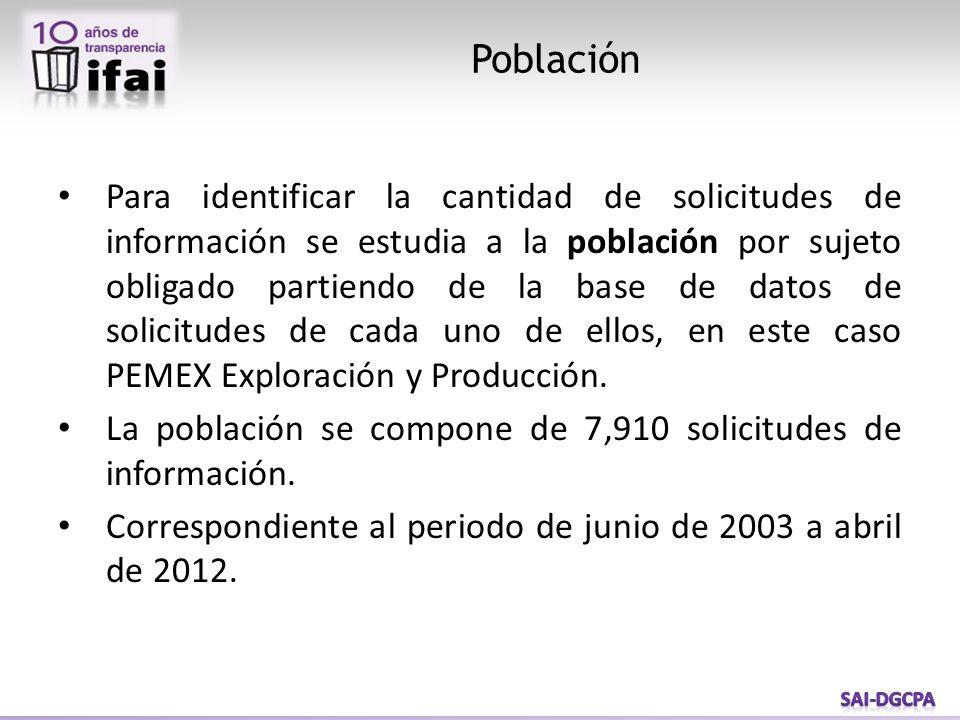 Para identificar la cantidad de solicitudes de información se estudia a la población por sujeto obligado partiendo de la base de datos de solicitudes de cada uno de ellos, en este caso PEMEX Exploración y Producción.