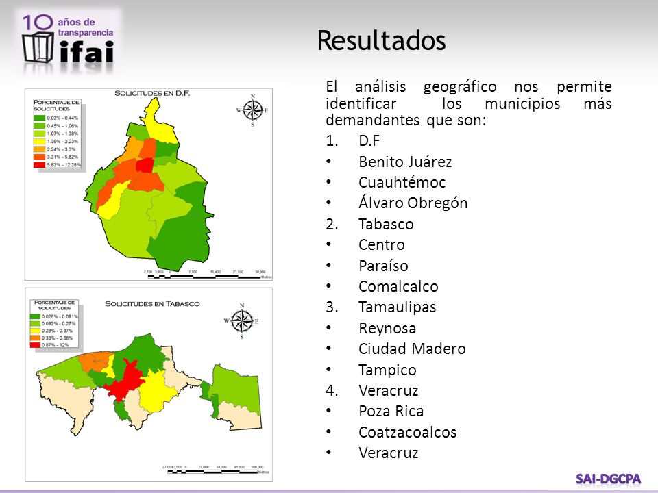 Resultados El análisis geográfico nos permite identificar los municipios más demandantes que son: 1.D.F Benito Juárez Cuauhtémoc Álvaro Obregón 2.Tabasco Centro Paraíso Comalcalco 3.Tamaulipas Reynosa Ciudad Madero Tampico 4.Veracruz Poza Rica Coatzacoalcos Veracruz