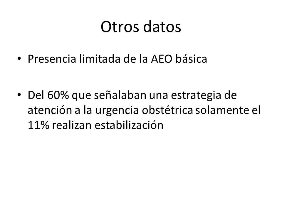 Otros datos Presencia limitada de la AEO básica Del 60% que señalaban una estrategia de atención a la urgencia obstétrica solamente el 11% realizan estabilización