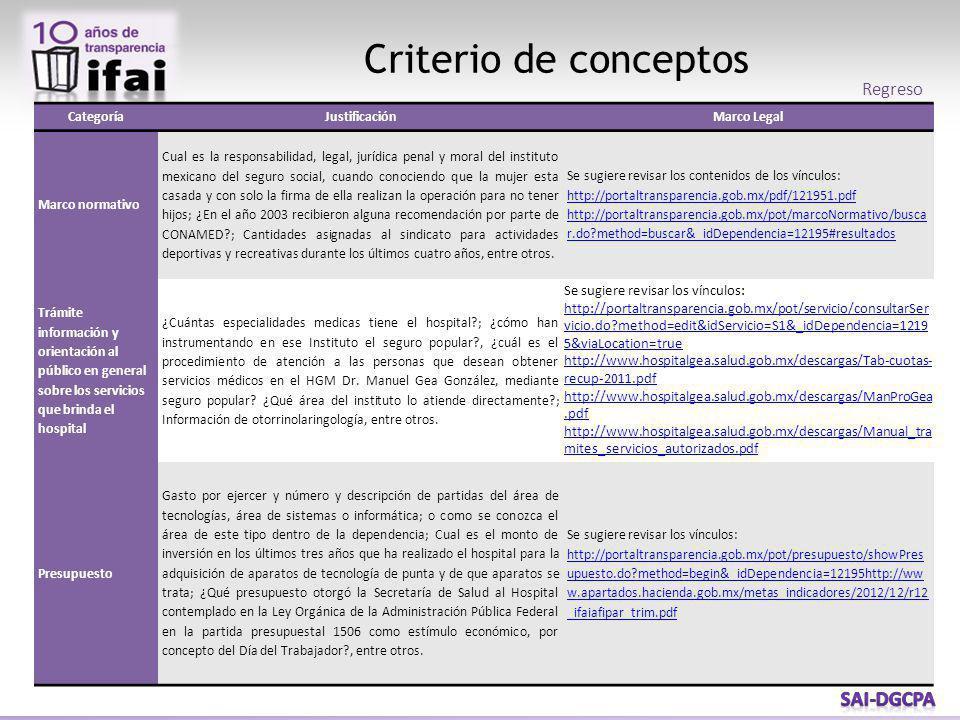 Criterio de conceptos CategoríaJustificaciónMarco Legal Marco normativo Cual es la responsabilidad, legal, jurídica penal y moral del instituto mexica