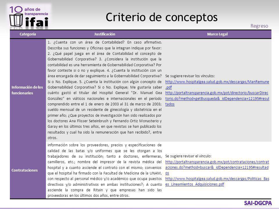 Criterio de conceptos CategoríaJustificaciónMarco Legal Información de los funcionarios 1. ¿Cuenta con un área de Contabilidad? En caso afirmativo. De