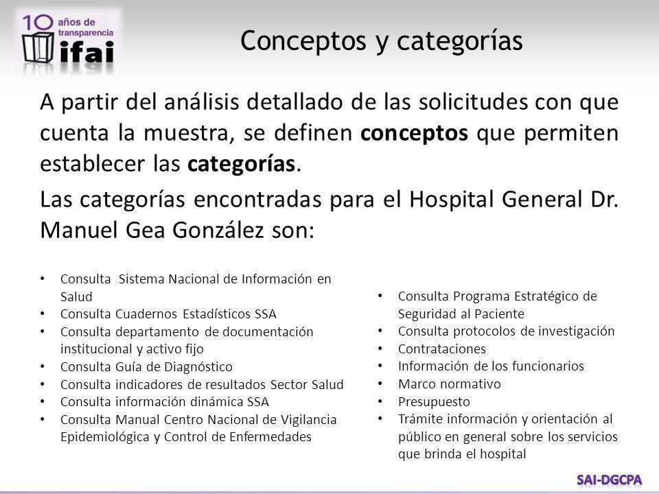 A partir del análisis detallado de las solicitudes con que cuenta la muestra, se definen conceptos que permiten establecer las categorías. Las categor
