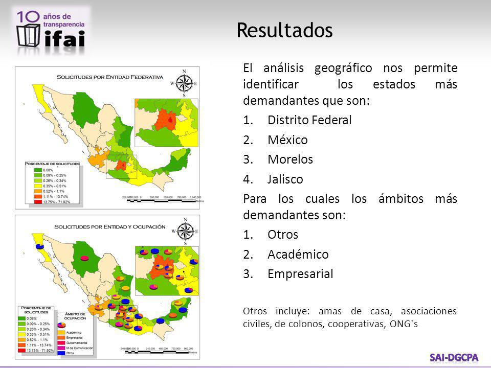Resultados El análisis geográfico nos permite identificar los estados más demandantes que son: 1.Distrito Federal 2.México 3.Morelos 4.Jalisco Para lo