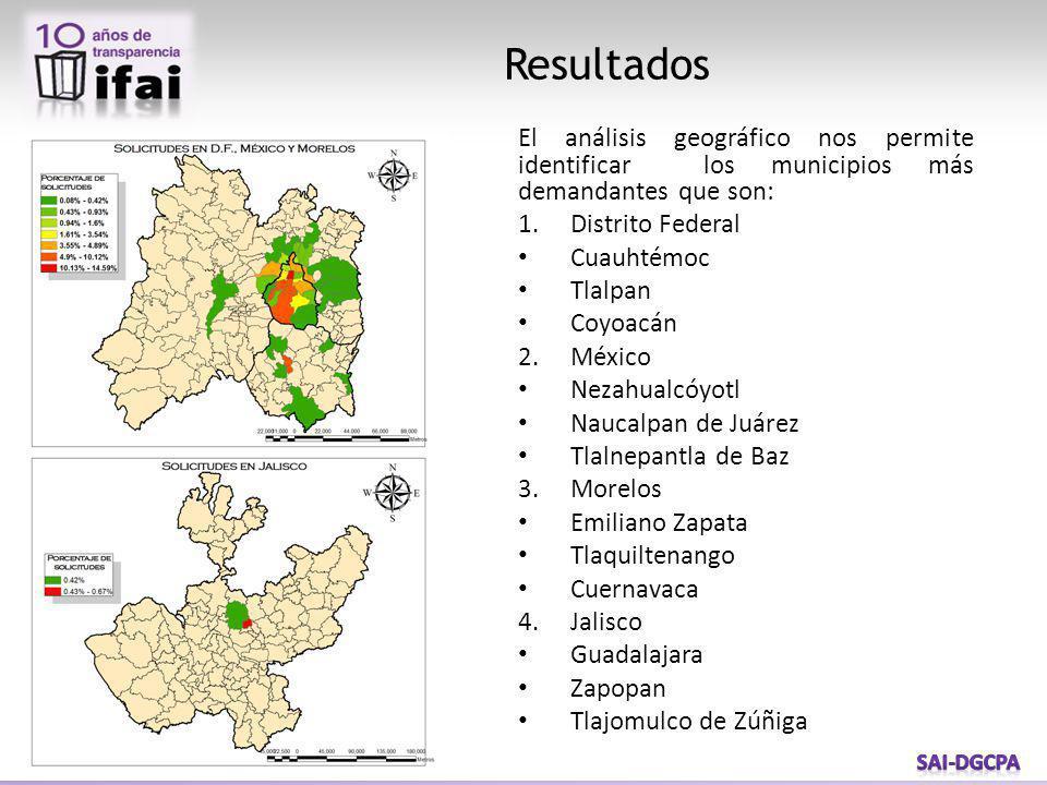 Resultados El análisis geográfico nos permite identificar los municipios más demandantes que son: 1.Distrito Federal Cuauhtémoc Tlalpan Coyoacán 2.Méx