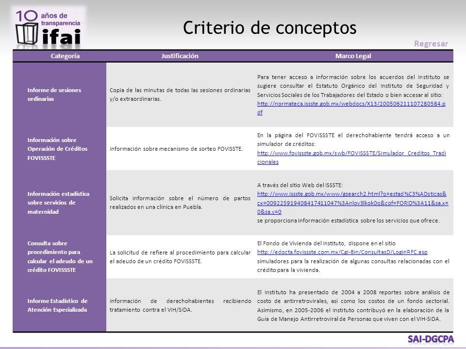 CategoríaJustificaciónMarco Legal Informe de sesiones ordinarias Copia de las minutas de todas las sesiones ordinarias y/o extraordinarias. Para tener
