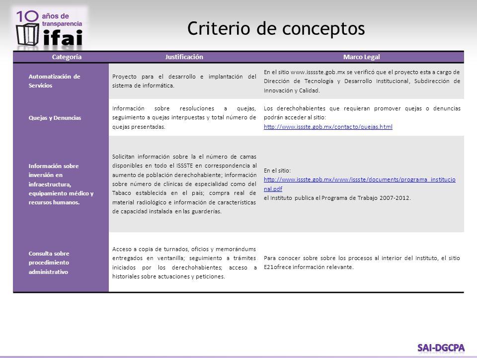 CategoríaJustificaciónMarco Legal Automatización de Servicios Proyecto para el desarrollo e implantación del sistema de informática. En el sitio www.i