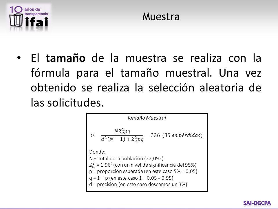 El tamaño de la muestra se realiza con la fórmula para el tamaño muestral. Una vez obtenido se realiza la selección aleatoria de las solicitudes. Mues