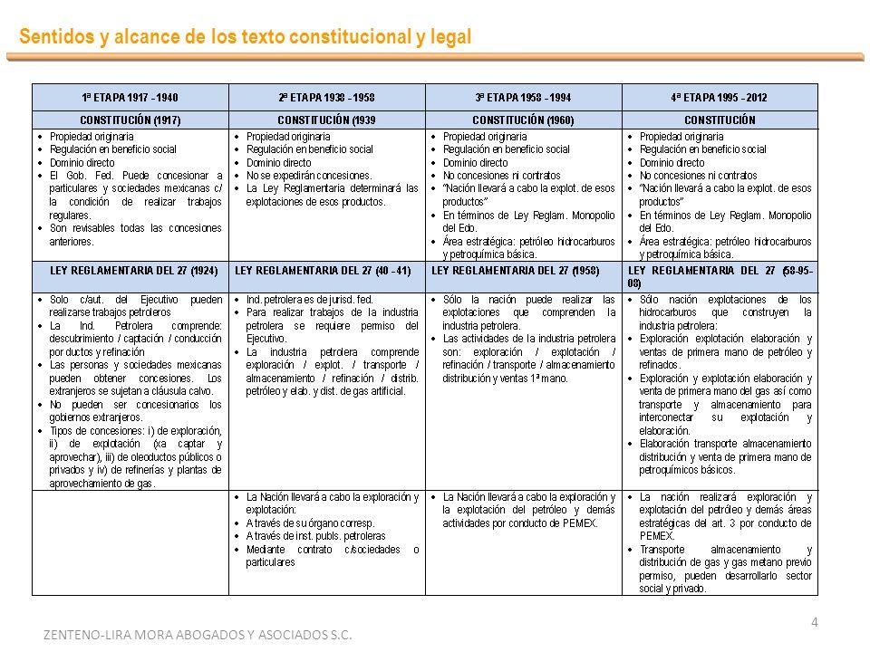 4 ZENTENO-LIRA MORA ABOGADOS Y ASOCIADOS S.C. Sentidos y alcance de los texto constitucional y legal