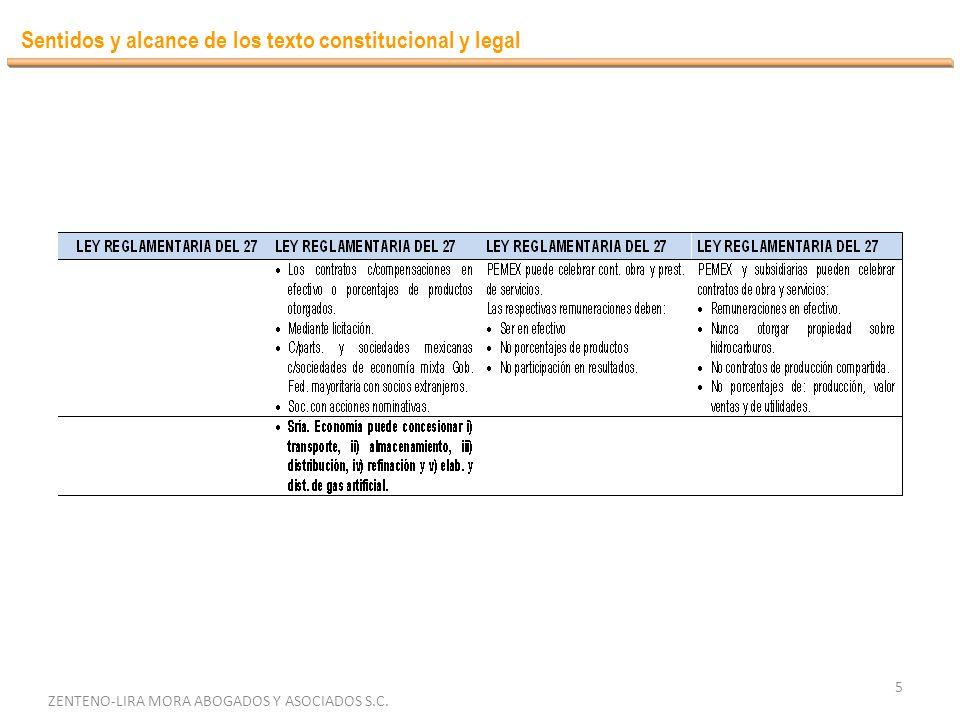 5 ZENTENO-LIRA MORA ABOGADOS Y ASOCIADOS S.C. Sentidos y alcance de los texto constitucional y legal