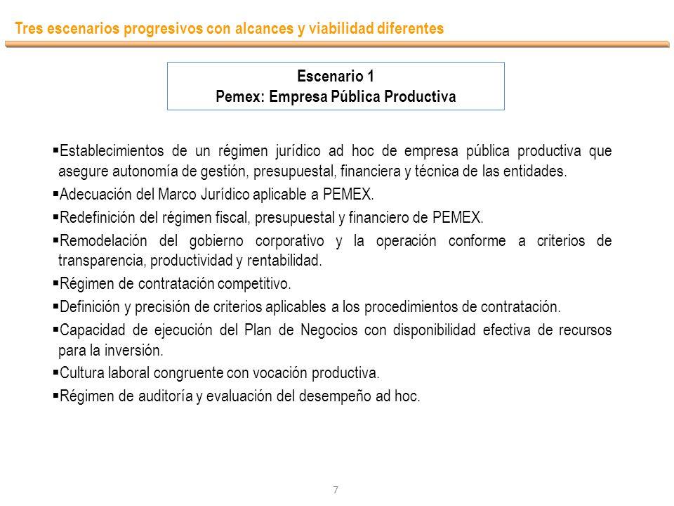 7 Establecimientos de un régimen jurídico ad hoc de empresa pública productiva que asegure autonomía de gestión, presupuestal, financiera y técnica de