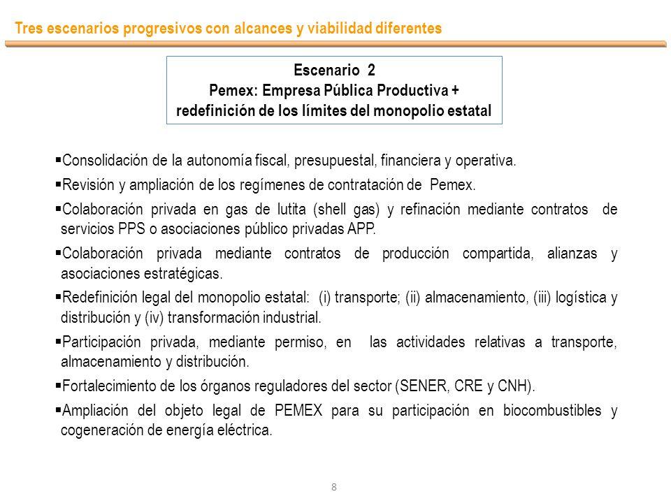 8 Consolidación de la autonomía fiscal, presupuestal, financiera y operativa. Revisión y ampliación de los regímenes de contratación de Pemex. Colabor