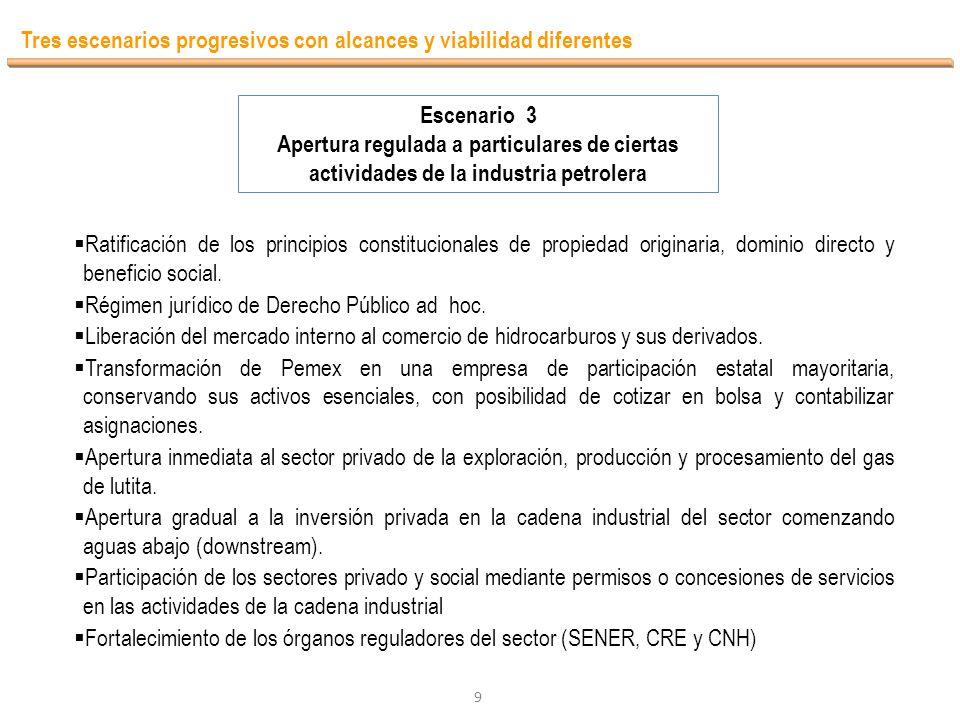 Modificaciones normativas por escenario Cambio estructuralInstrumentaciónResultados Escenario 1 Pemex: Empresa Pública Productiva Reforma a la LOAPF y LFEP para reconocer a las empresas públicas productivas y regular su organización y funcionamiento.