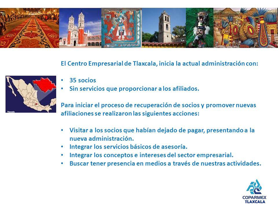 El Centro Empresarial de Tlaxcala, inicia la actual administración con: 35 socios Sin servicios que proporcionar a los afiliados. Para iniciar el proc