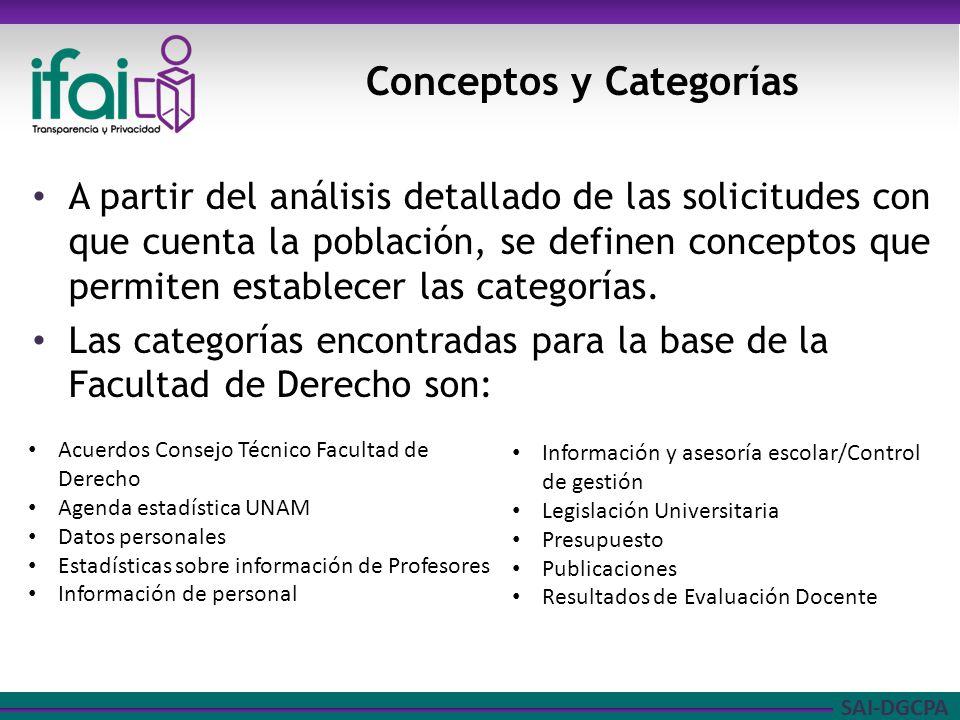 SAI-DGCPA A partir del análisis detallado de las solicitudes con que cuenta la población, se definen conceptos que permiten establecer las categorías.