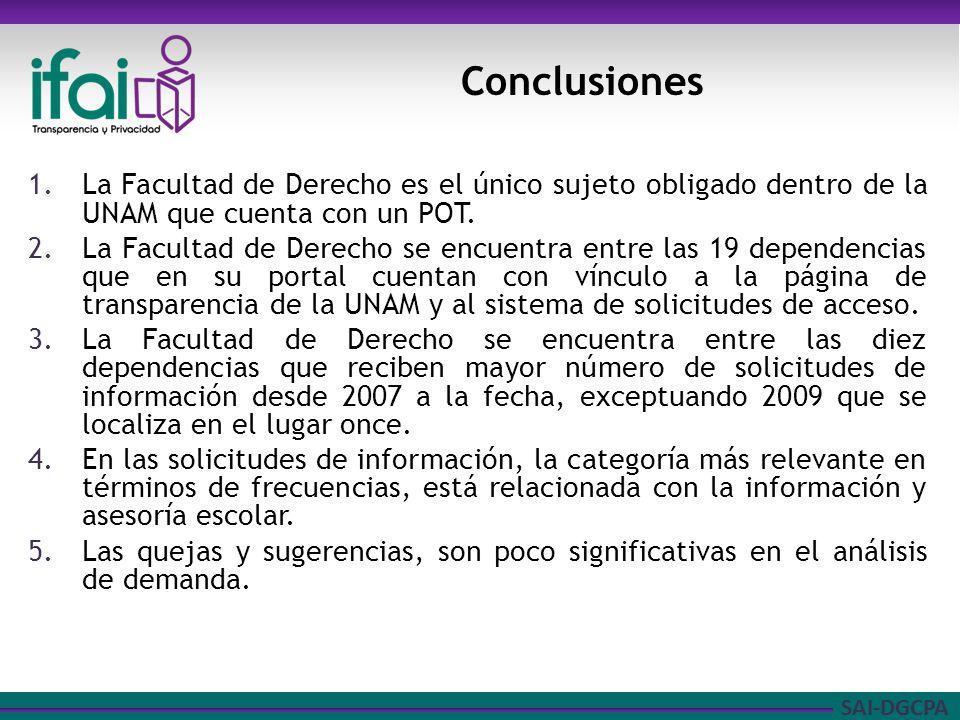 SAI-DGCPA 1.La Facultad de Derecho es el único sujeto obligado dentro de la UNAM que cuenta con un POT. 2.La Facultad de Derecho se encuentra entre la